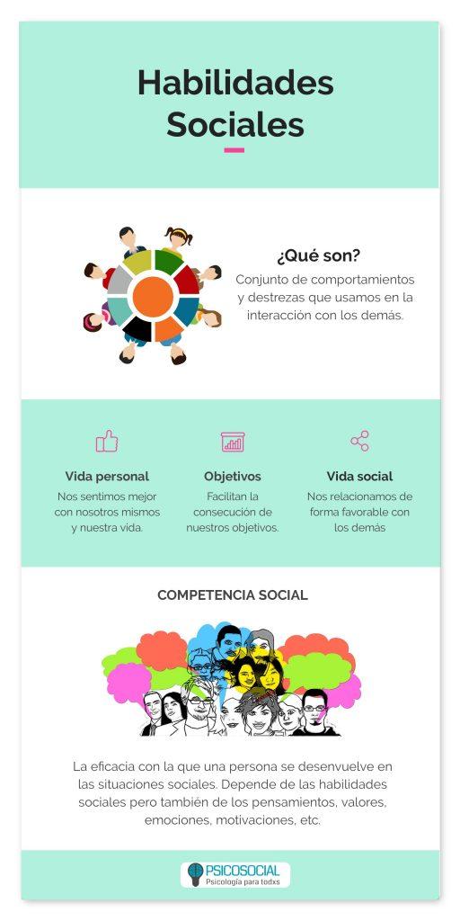 Infografía resumen: qué son las habilidades sociales y la competencia social